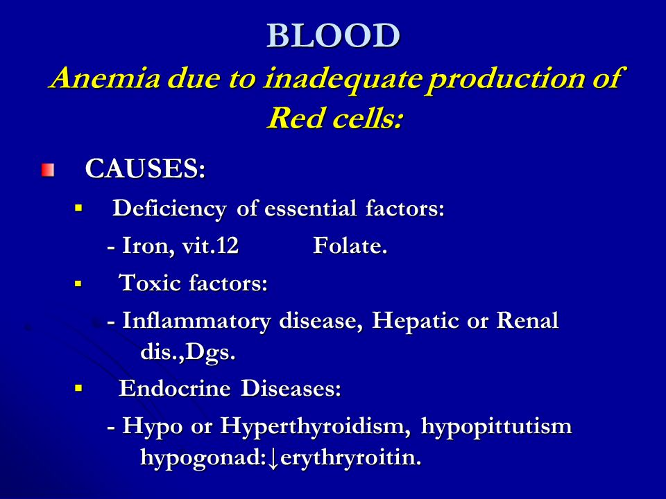 BLOOD Anemia due to inadequate production of Red cells: