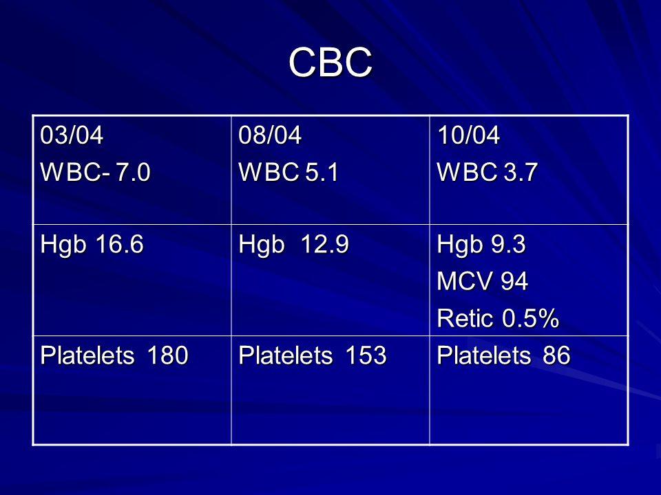CBC 03/04 WBC- 7.0 08/04 WBC 5.1 10/04 WBC 3.7 Hgb 16.6 Hgb 12.9
