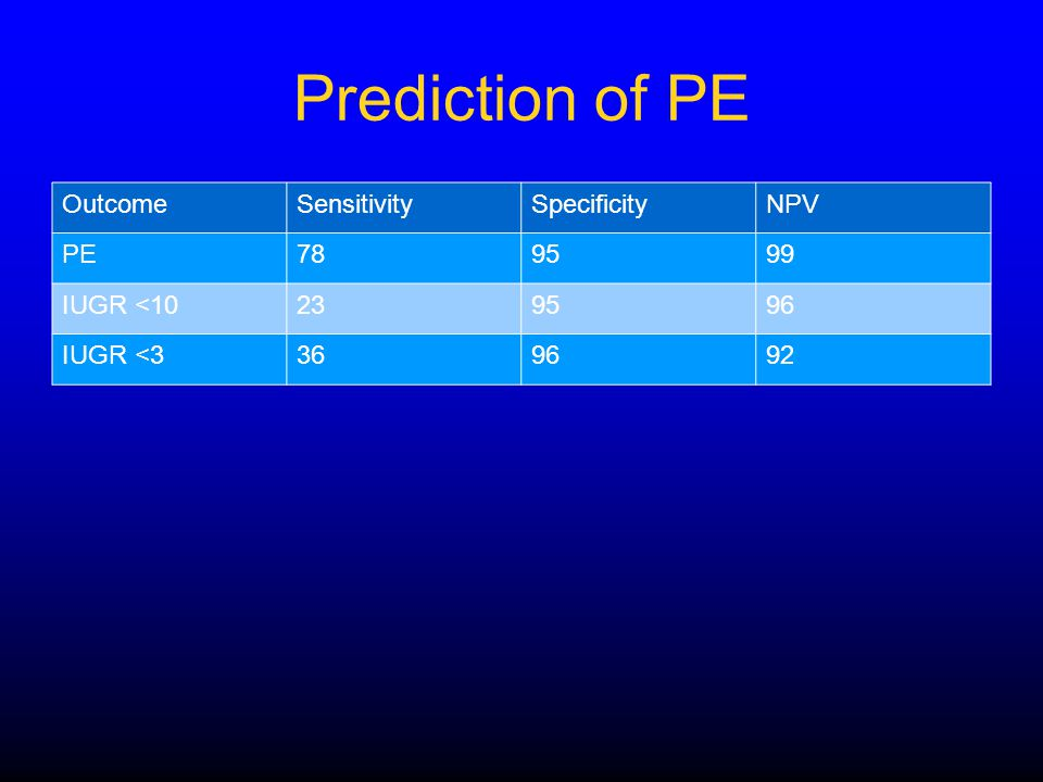 Prediction of PE Outcome Sensitivity Specificity NPV PE 78 95 99