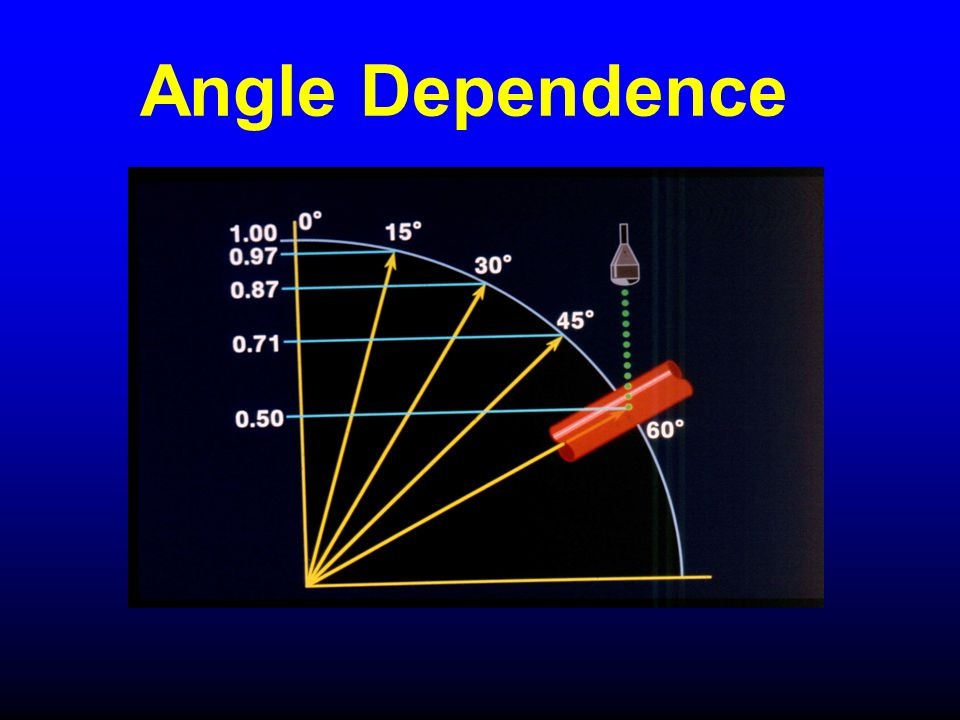 Angle Dependence 5