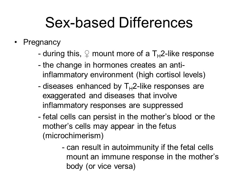 Sex-based Differences