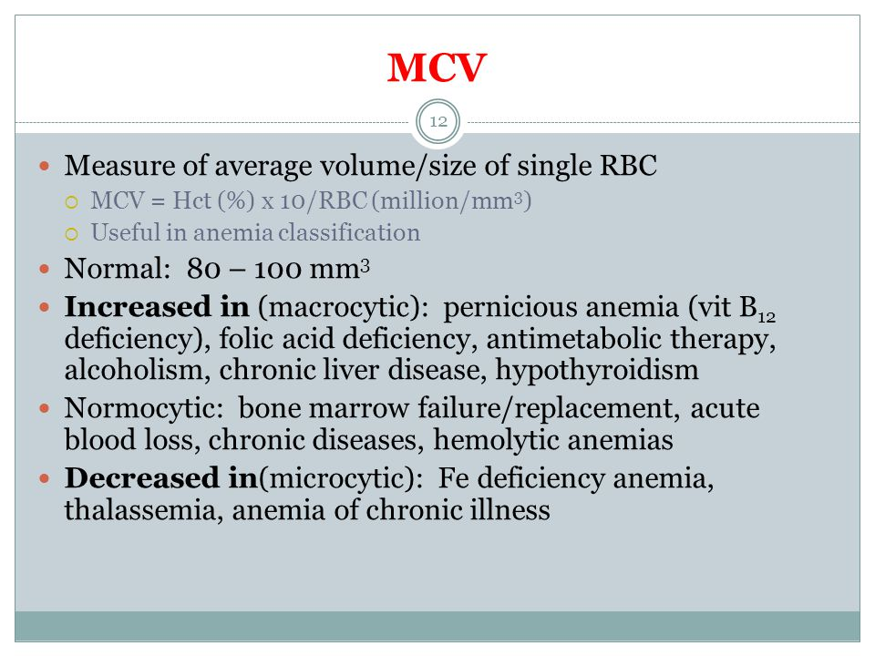 MCV Measure of average volume/size of single RBC Normal: 80 – 100 mm3