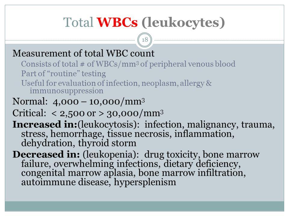 Total WBCs (leukocytes)