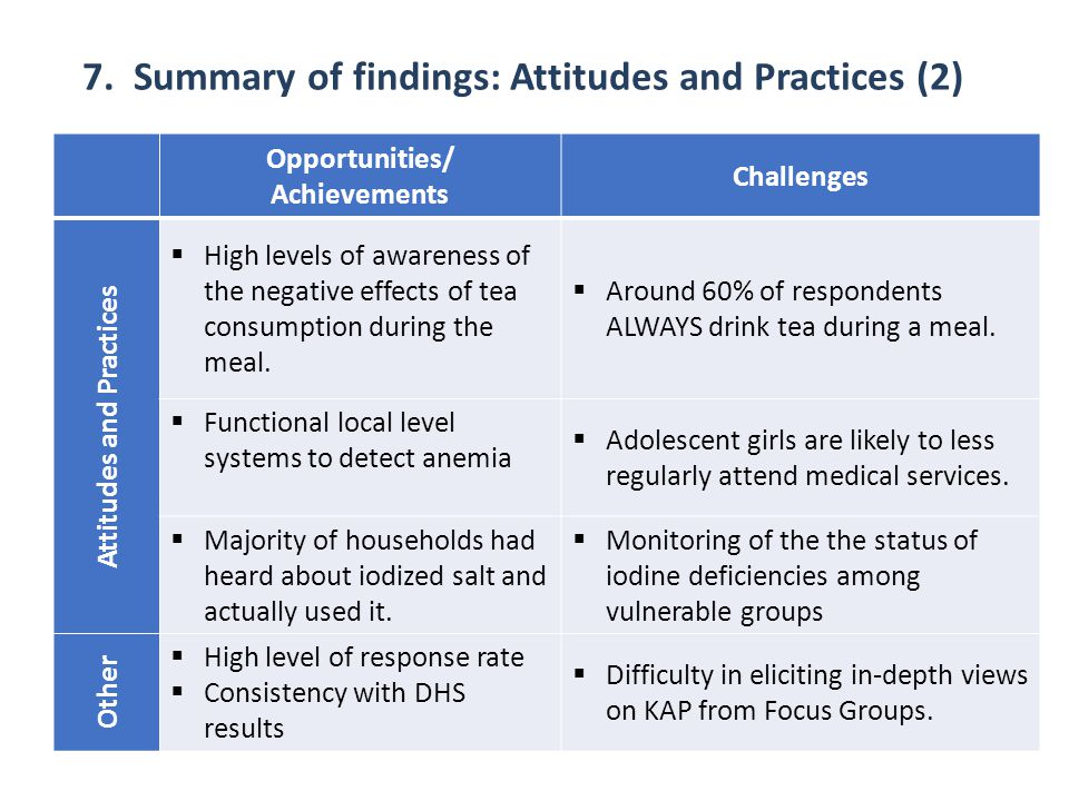 7. Summary of findings: Attitudes and Practices (2)
