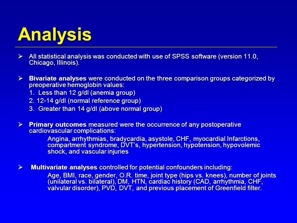 Analysis All statistical analysis was conducted with use of SPSS software (version 11.0, Chicago, Illinois).