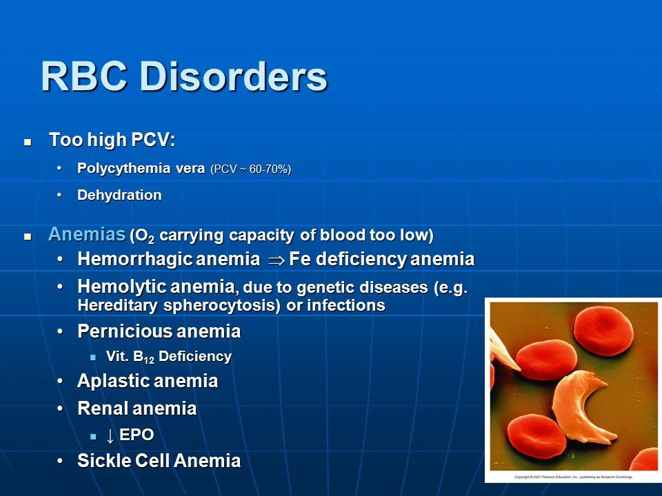RBC Disorders Too high PCV: