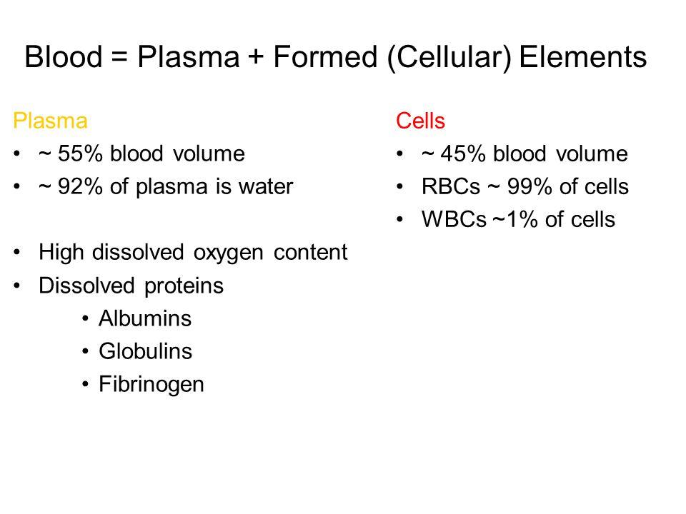 Blood = Plasma + Formed (Cellular) Elements