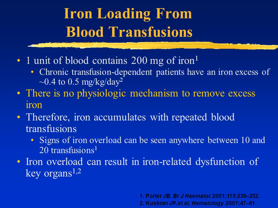 Iron Loading From Blood Transfusions