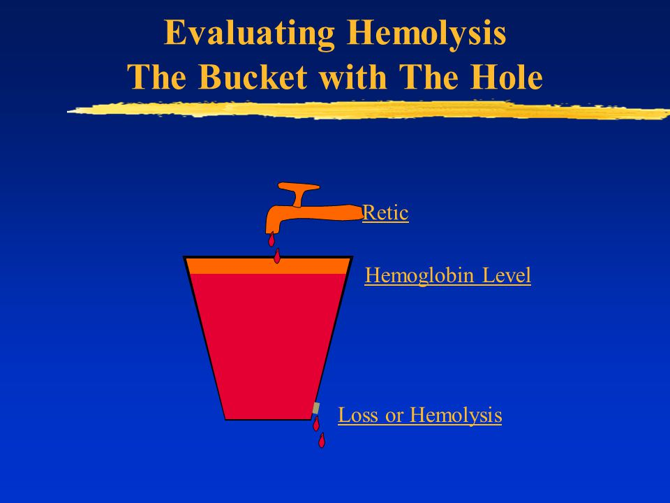 Evaluating Hemolysis The Bucket with The Hole