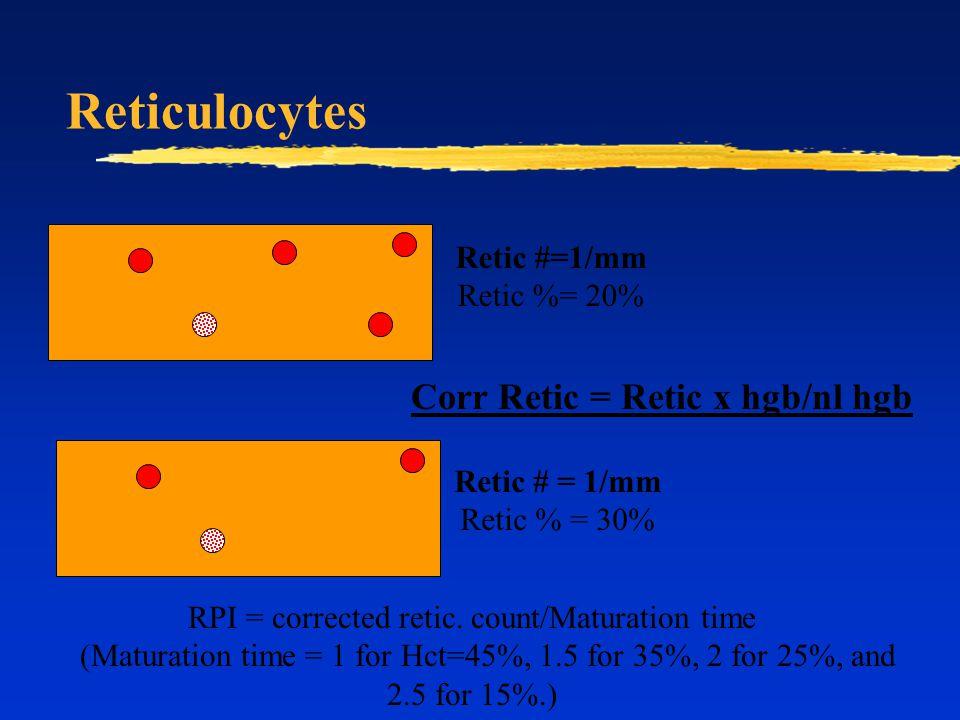 Corr Retic = Retic x hgb/nl hgb