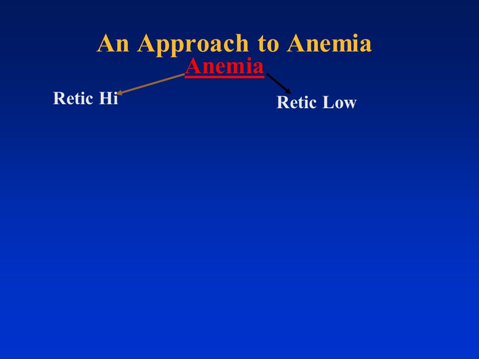 An Approach to Anemia Anemia Retic Hi Retic Low