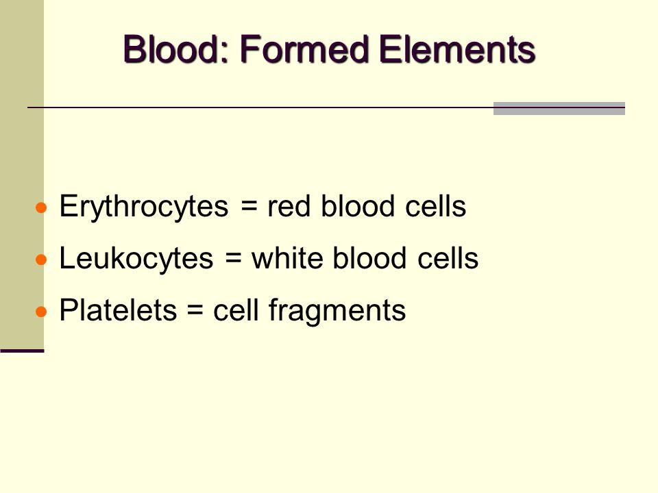 Blood: Formed Elements
