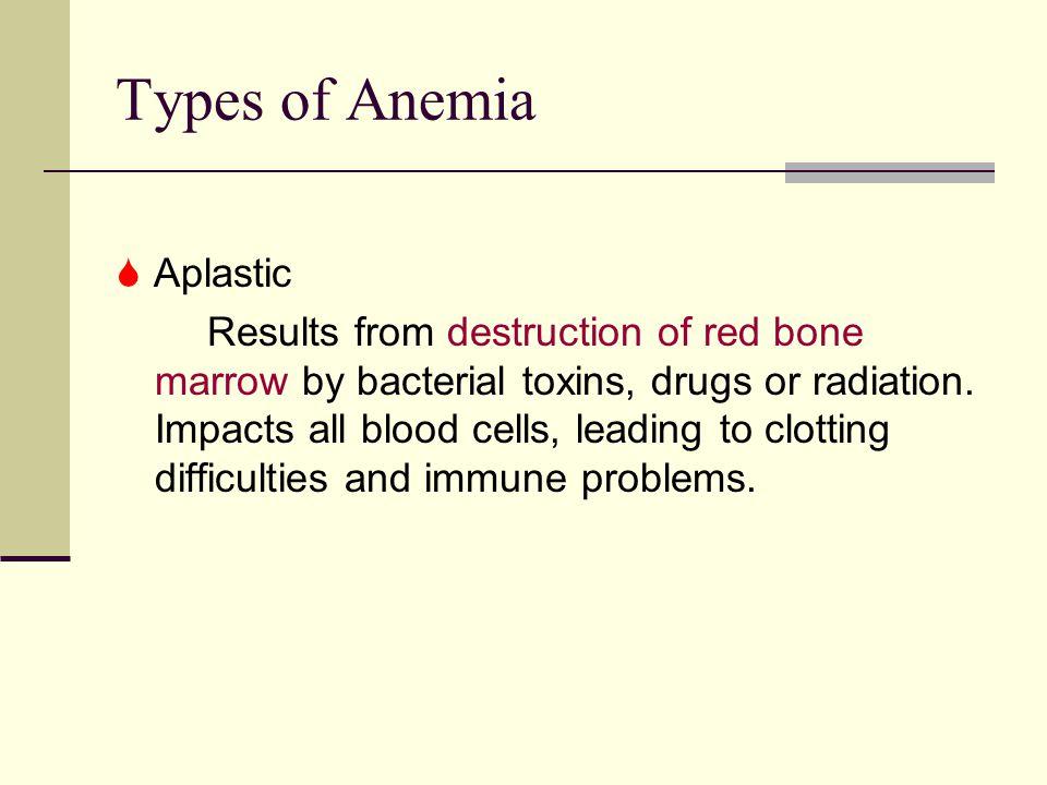 Types of Anemia  Aplastic