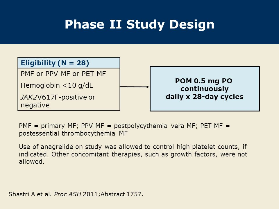 Phase II Study Design PMF or PPV-MF or PET-MF Eligibility (N = 28)