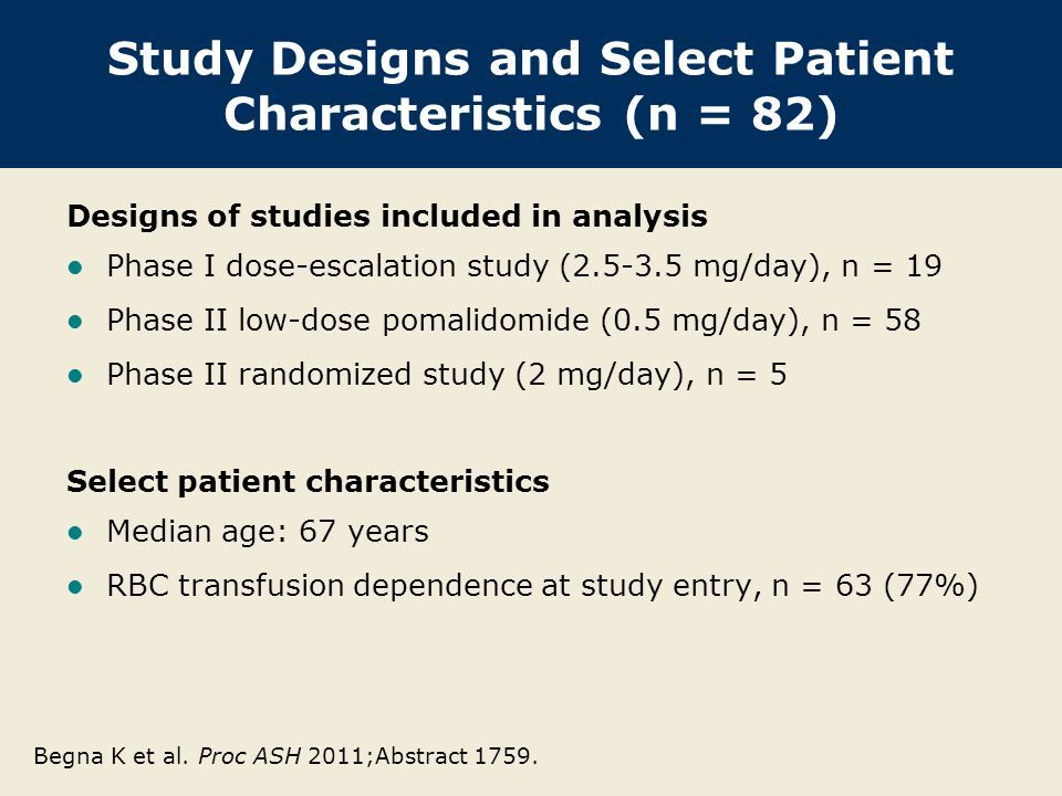 Study Designs and Select Patient Characteristics (n = 82)