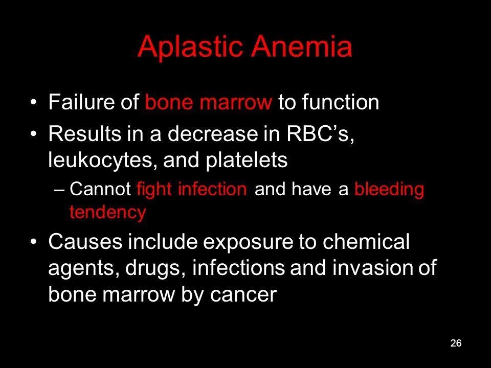 Aplastic Anemia Failure of bone marrow to function