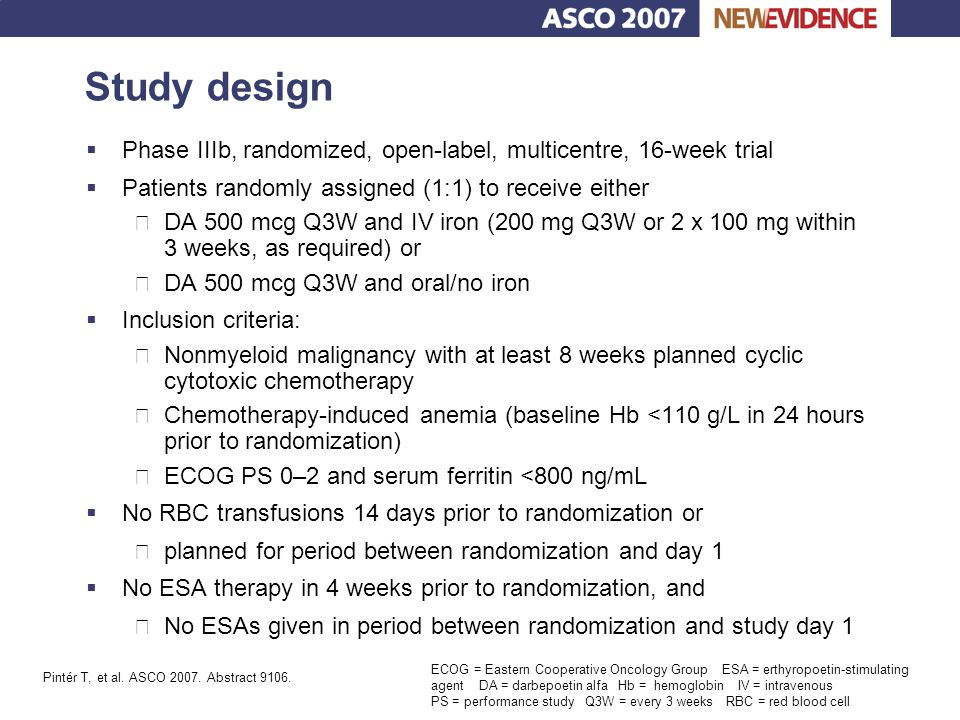 Study design Phase IIIb, randomized, open-label, multicentre, 16-week trial. Patients randomly assigned (1:1) to receive either.