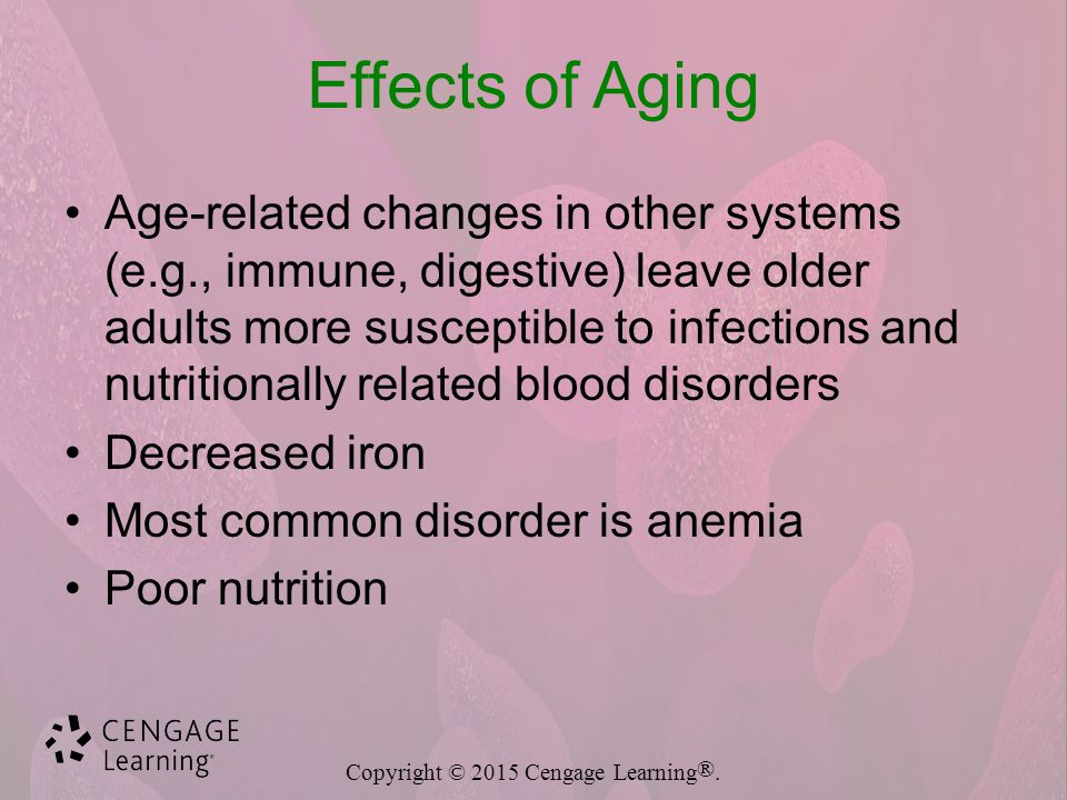 Effects of Aging