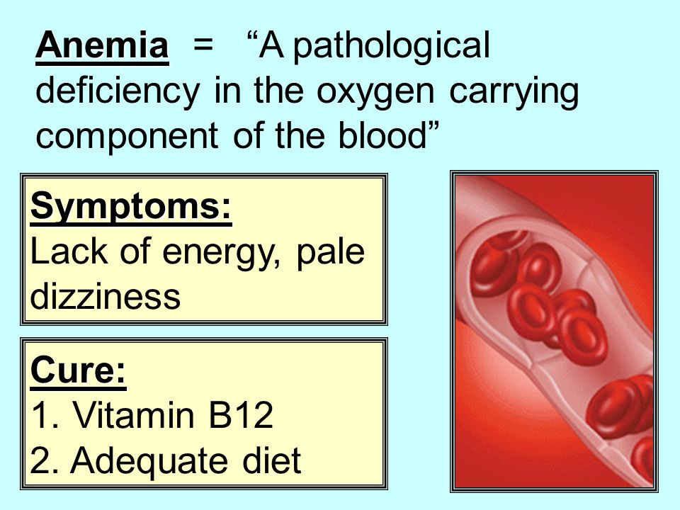 Anemia = A pathological deficiency in the oxygen carrying component of the blood