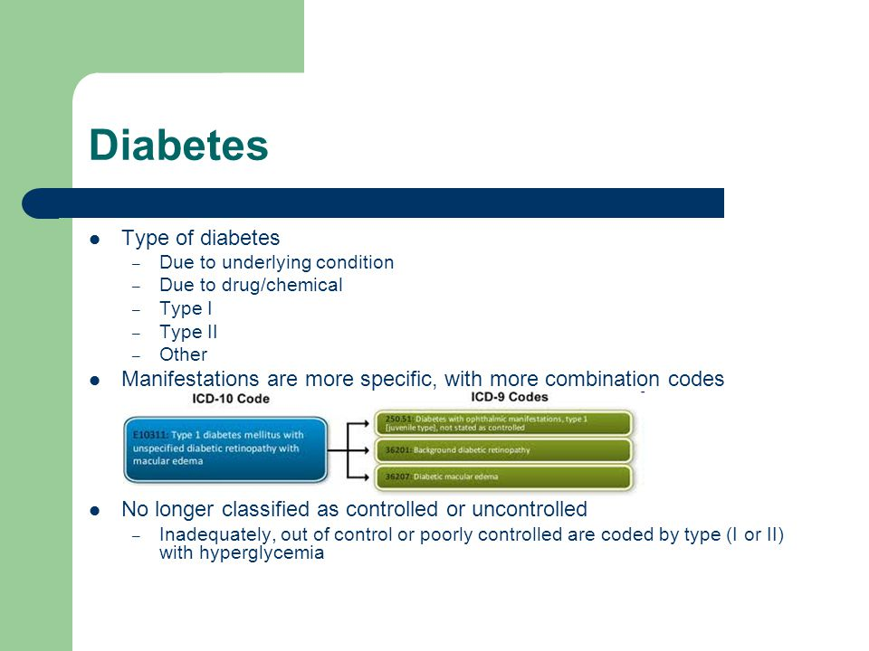 Diabetes Type of diabetes