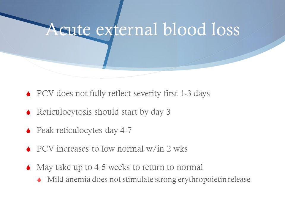 Acute external blood loss