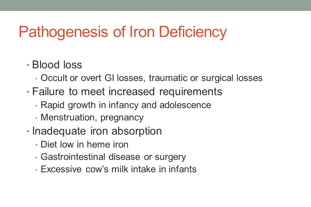 Pathogenesis of Iron Deficiency