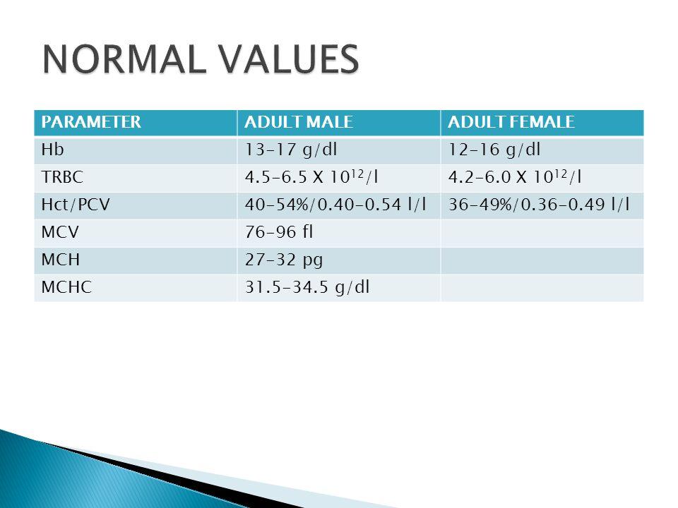 NORMAL VALUES PARAMETER ADULT MALE ADULT FEMALE Hb 13-17 g/dl