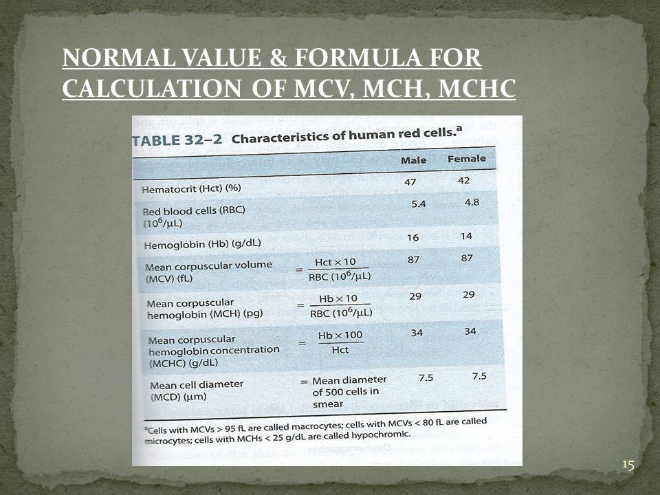 NORMAL VALUE & FORMULA FOR CALCULATION OF MCV, MCH, MCHC