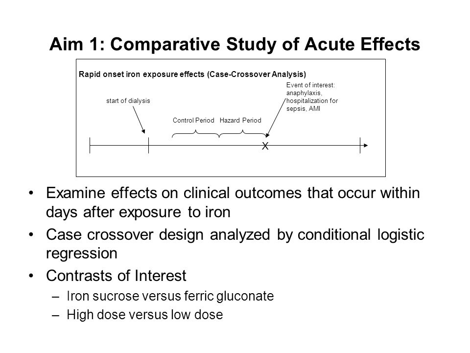 Aim 1: Comparative Study of Acute Effects