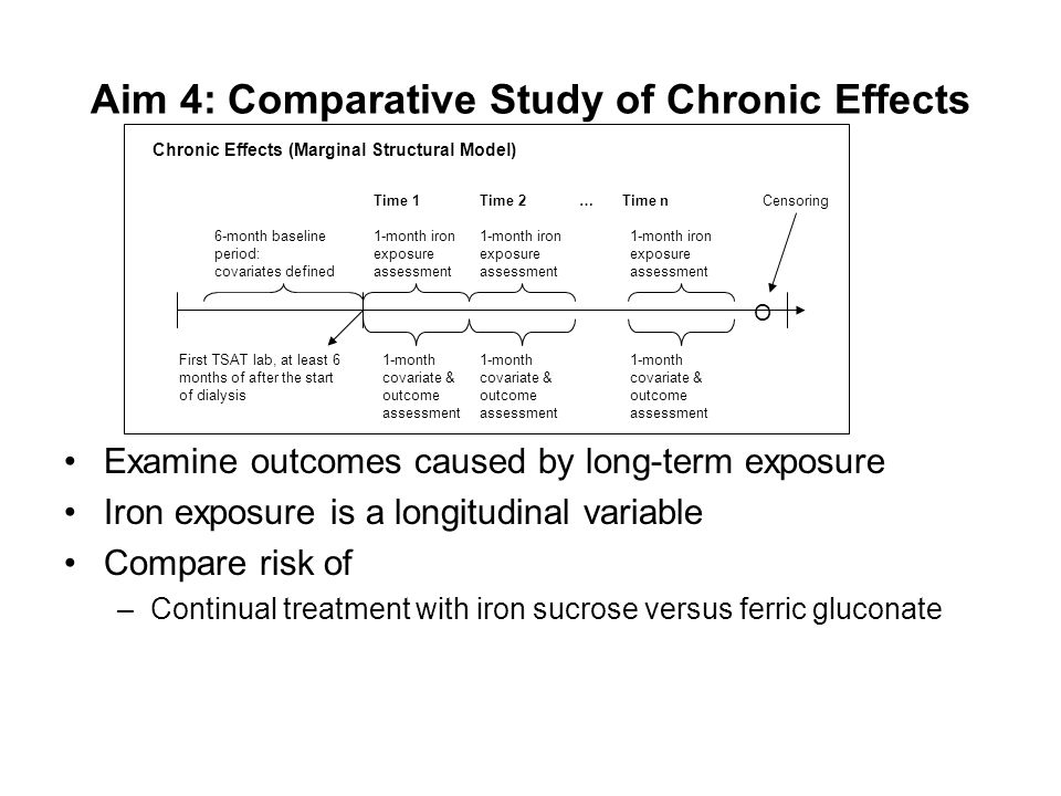 Aim 4: Comparative Study of Chronic Effects