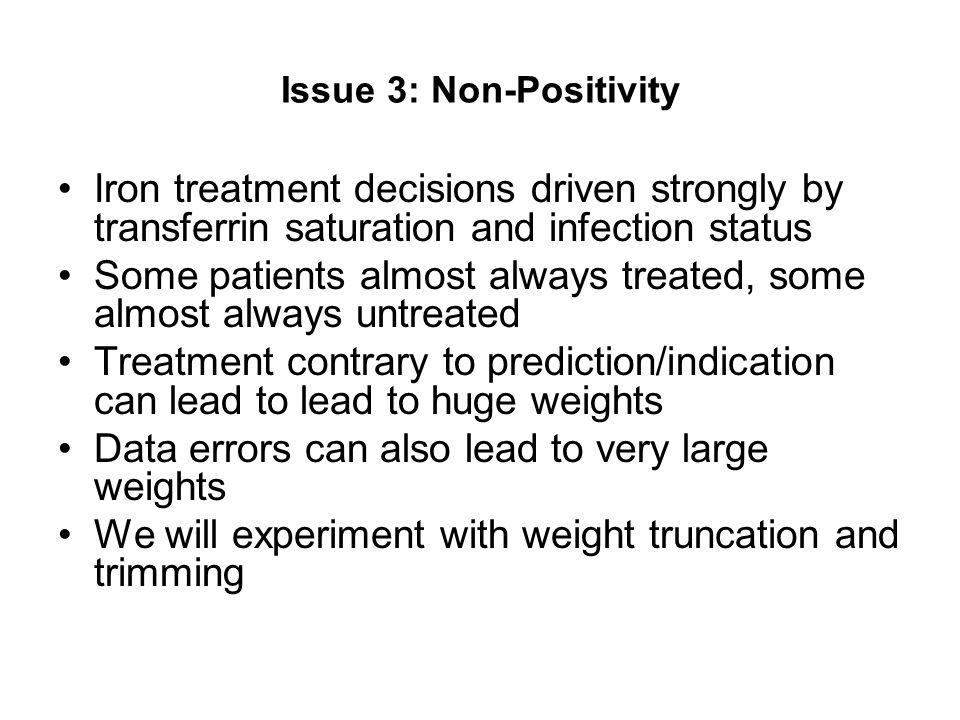 Issue 3: Non-Positivity