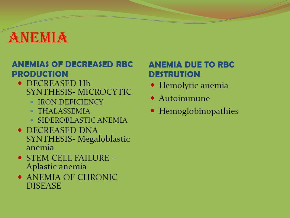 Anemia ANEMIAS OF DECREASED RBC PRODUCTION