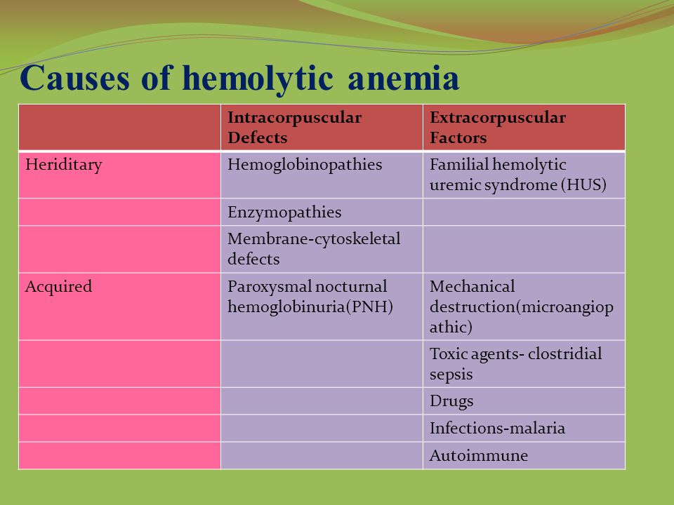Causes of hemolytic anemia