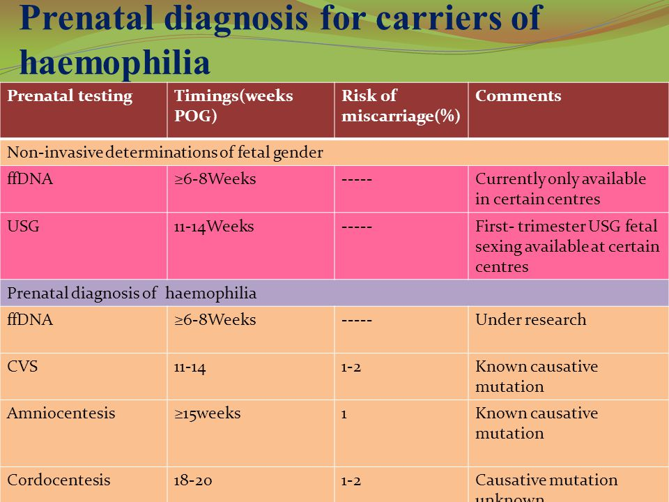 Prenatal diagnosis for carriers of haemophilia