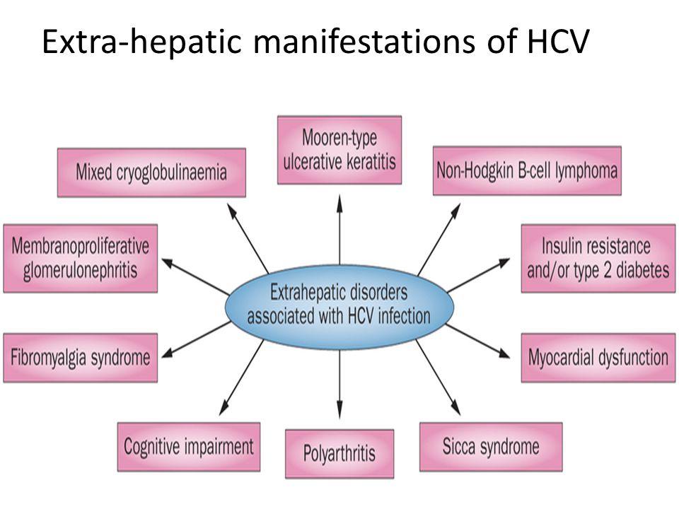 Extra-hepatic manifestations of HCV