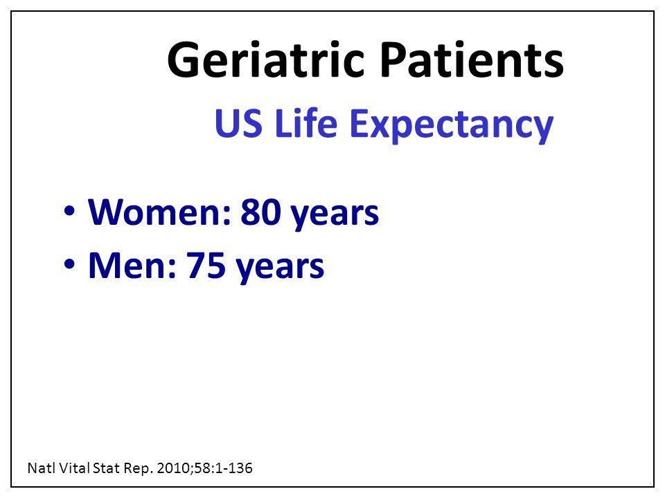 Geriatric Patients US Life Expectancy Women: 80 years Men: 75 years