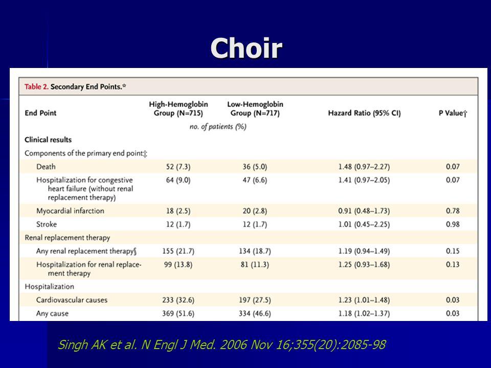 Choir Singh AK et al. N Engl J Med. 2006 Nov 16;355(20):2085-98