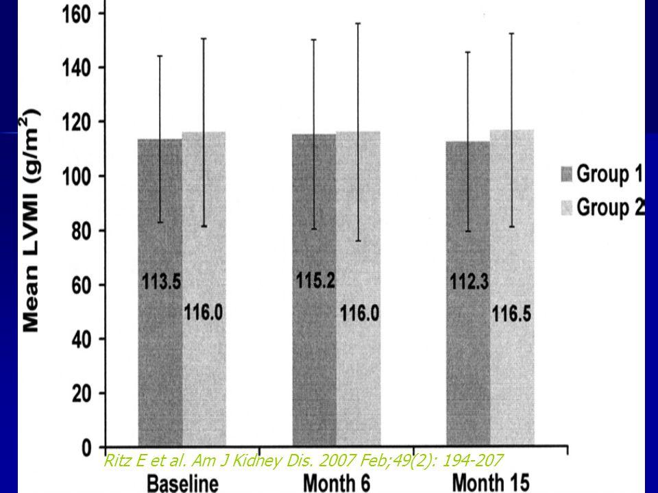 Ritz E et al. Am J Kidney Dis. 2007 Feb;49(2): 194-207