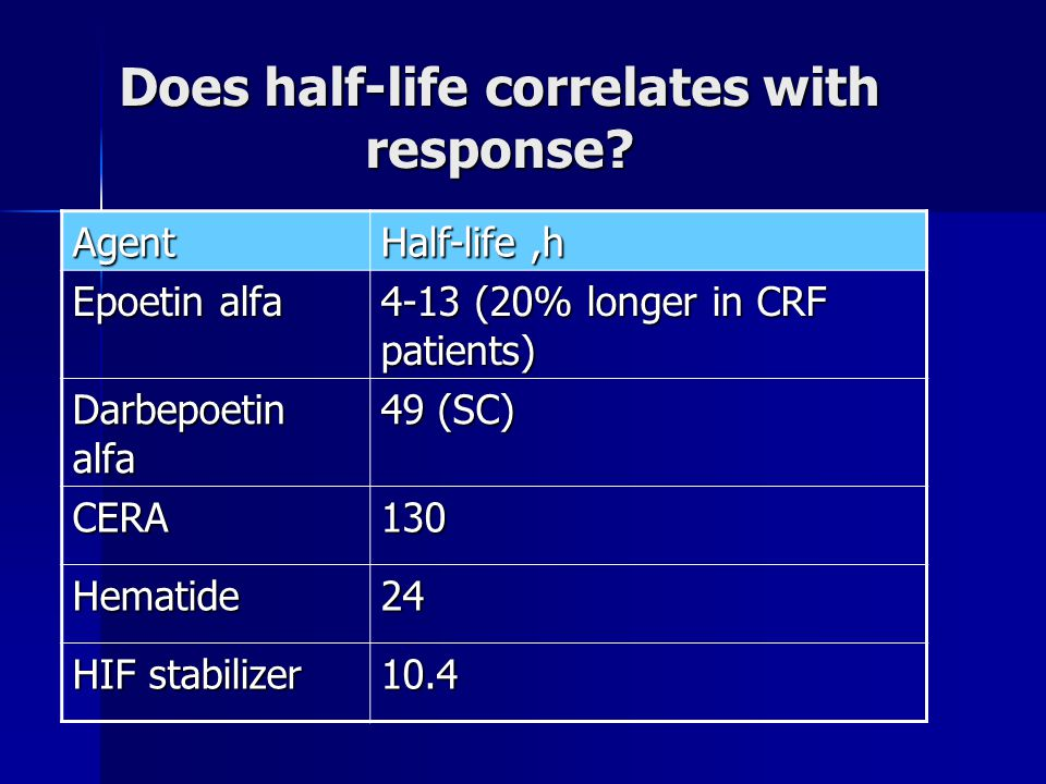 Does half-life correlates with response
