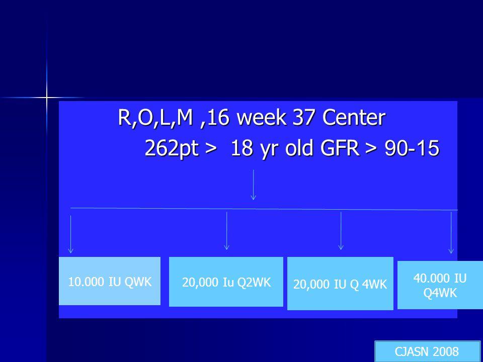 R,O,L,M ,16 week 37 Center 262pt <18 yr old GFR< 15-90