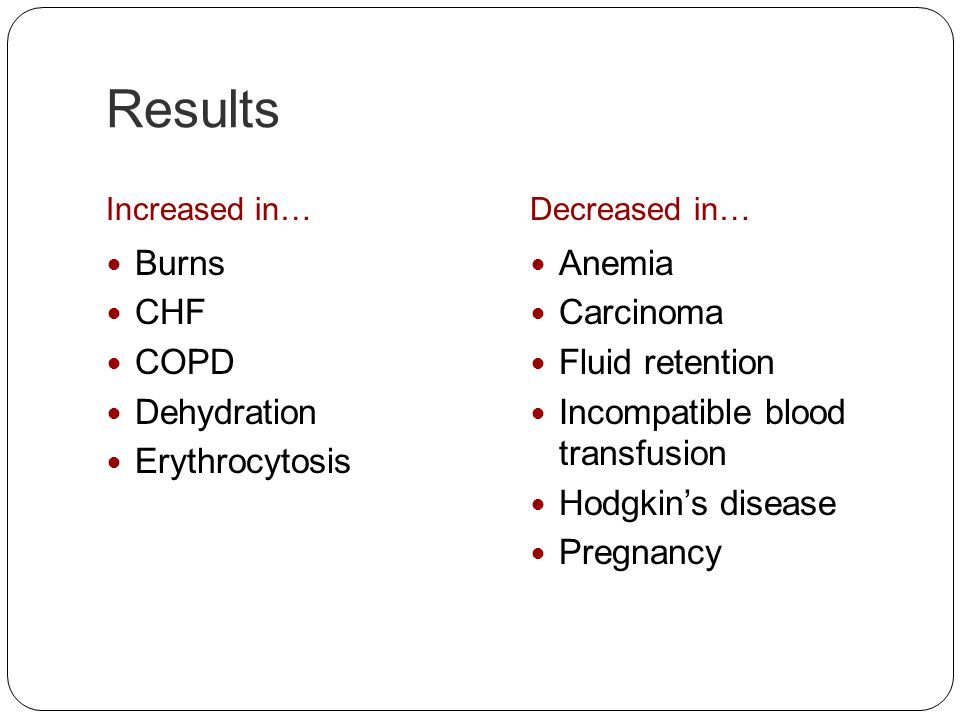 Results Burns CHF COPD Dehydration Erythrocytosis Anemia Carcinoma