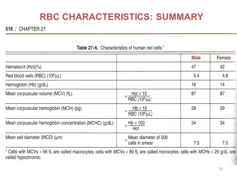 RBC CHARACTERISTICS: SUMMARY