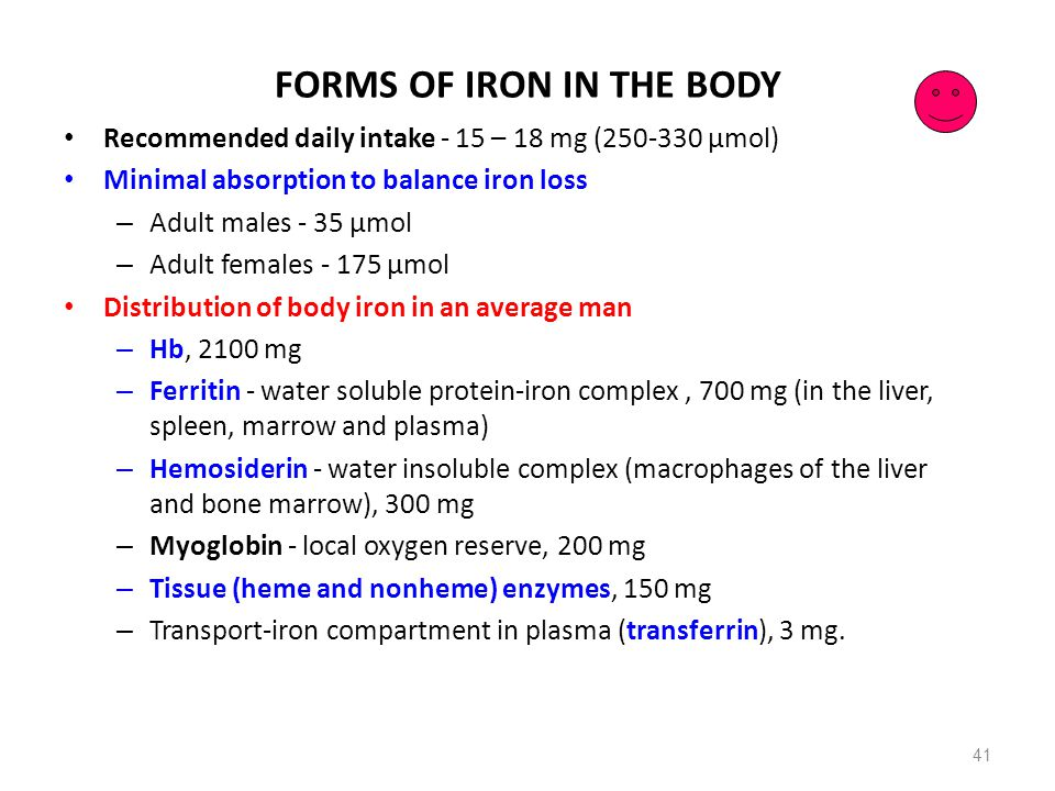 FORMS OF IRON IN THE BODY