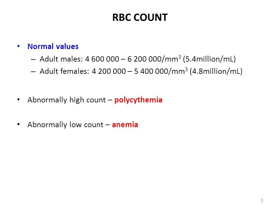 RBC COUNT Normal values