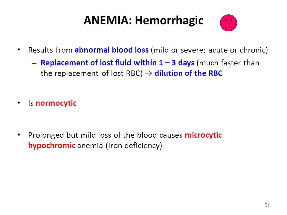 ANEMIA: Hemorrhagic Results from abnormal blood loss (mild or severe; acute or chronic)