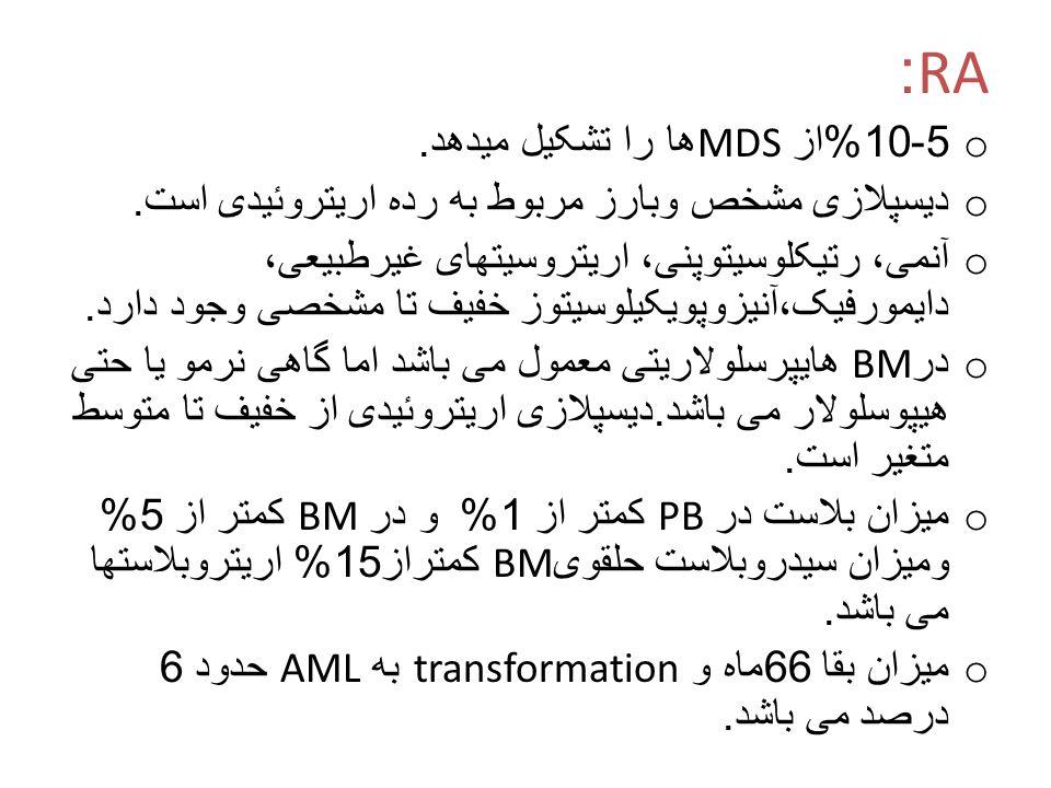 RA: 5-10%از MDSها را تشکیل میدهد.