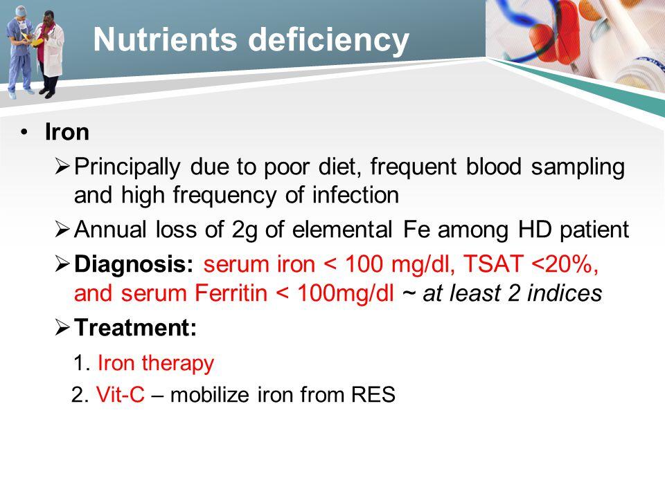 Nutrients deficiency Iron