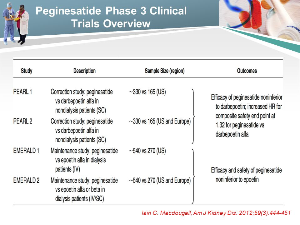 Peginesatide Phase 3 Clinical Trials Overview
