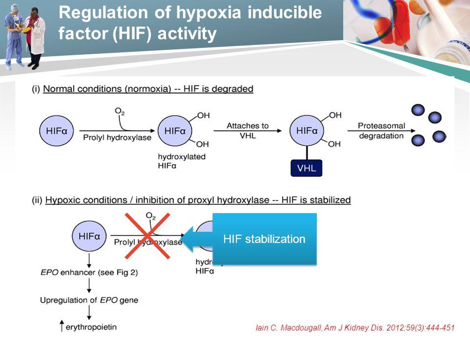 Regulation of hypoxia inducible factor (HIF) activity
