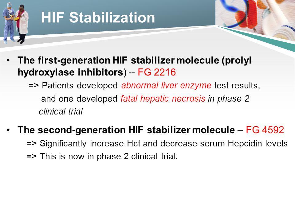 HIF Stabilization The first-generation HIF stabilizer molecule (prolyl hydroxylase inhibitors) -- FG 2216.